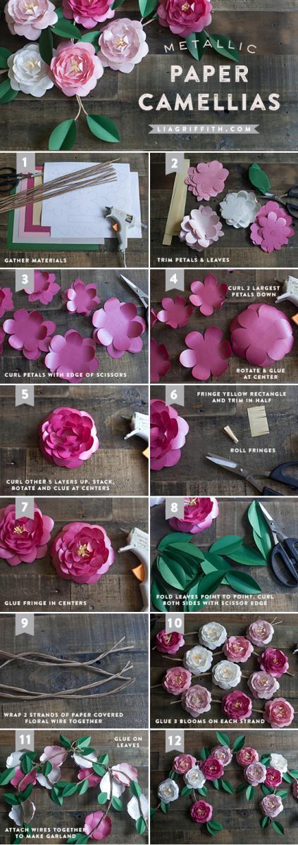 telas divinas, telas, divinas, flores, papel, tutorial flores tela, tutorial flores papel, venta telas on line, telas baratas, venta telas on line,.